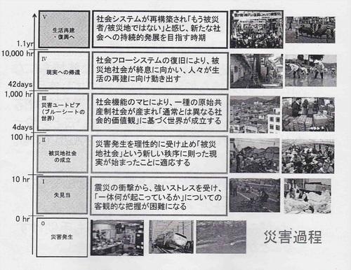 saigai-3_r.jpg